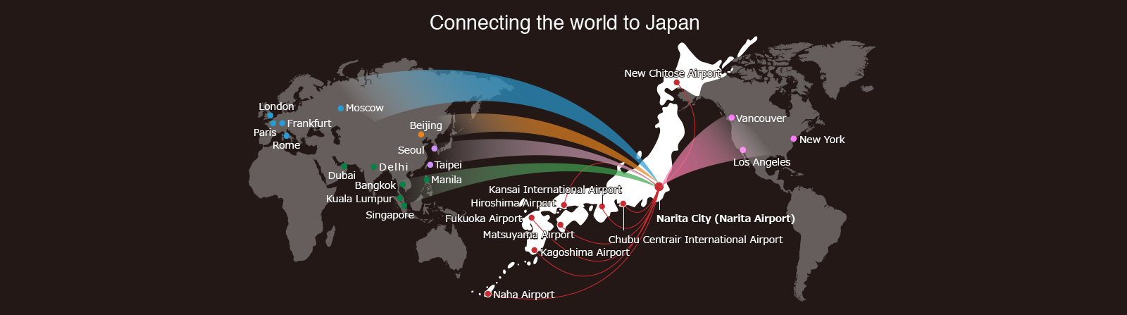 Connecting the world to Japan